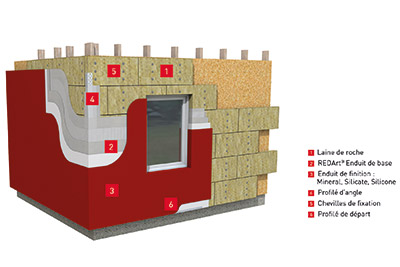 l 39 ite rockwool sous enduit pour ossatures bois. Black Bedroom Furniture Sets. Home Design Ideas