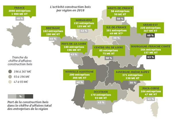 Enquête nationale construction bois activité par région 2018